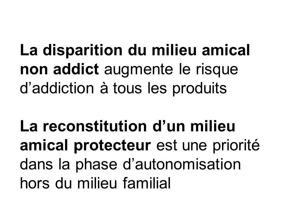 La disparition du milieu amical non addict augmente le risque d'addiction à tous les produits La reconstitution d'un milieu amical protecteur est une priorité dans la phase d'autonomisation hors du milieu familial