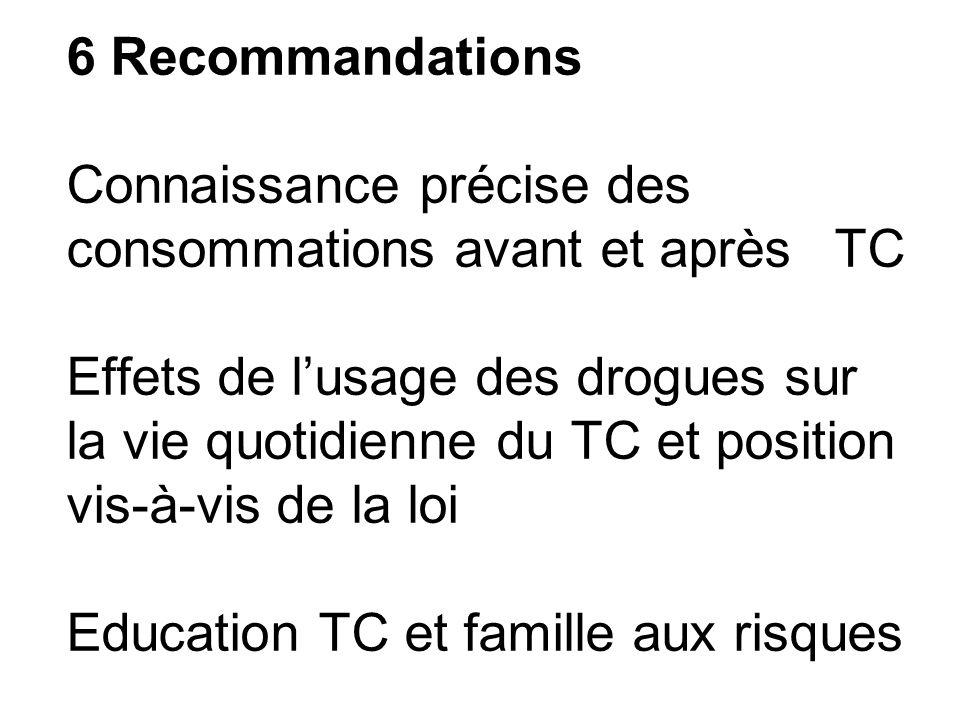 6 Recommandations Connaissance précise des consommations avant et après TC Effets de l'usage des drogues sur la vie quotidienne du TC et position vis-à-vis de la loi Education TC et famille aux risques