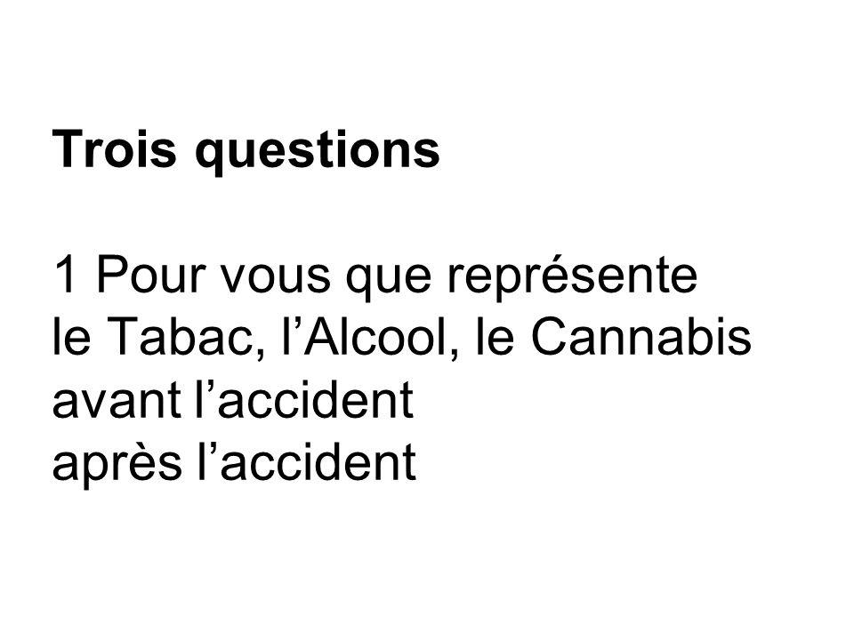 Trois questions 1 Pour vous que représente le Tabac, l'Alcool, le Cannabis avant l'accident après l'accident