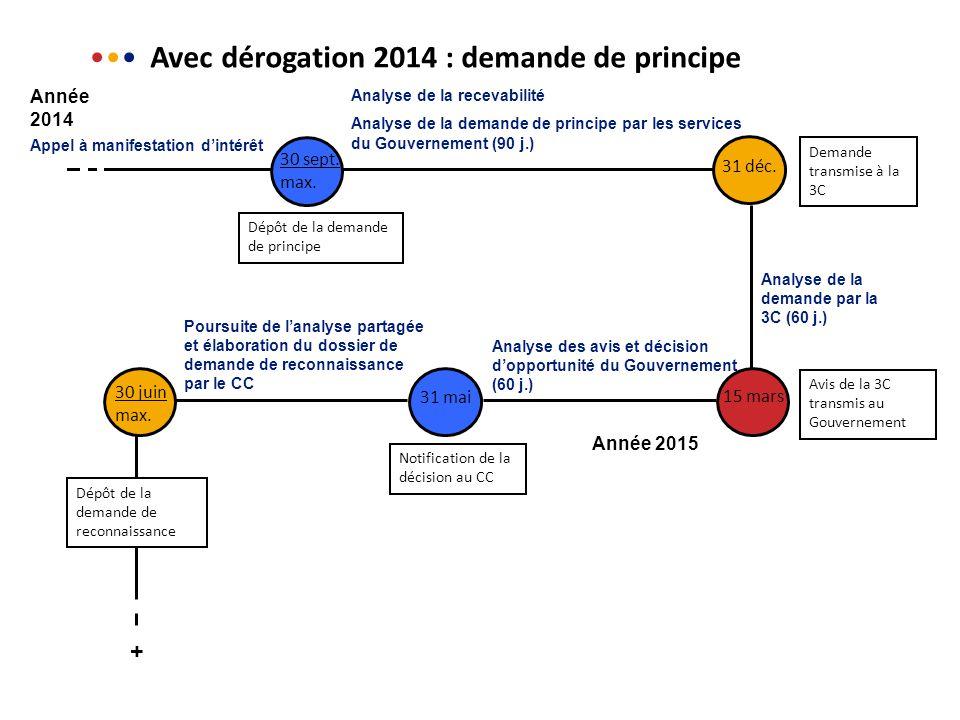 Avec dérogation 2014 : demande de principe Dépôt de la demande de principe 31 déc.