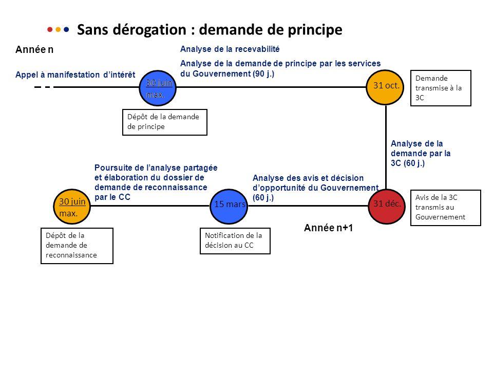 Sans dérogation : demande de principe 30 juin max.
