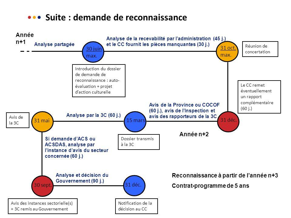 Suite : demande de reconnaissance Analyse partagée 30 juin max.