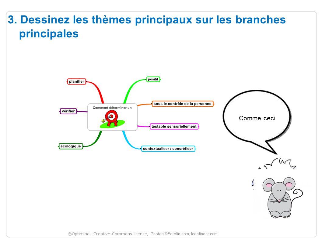 3. Dessinez les thèmes principaux sur les branches …principales Comme ceci