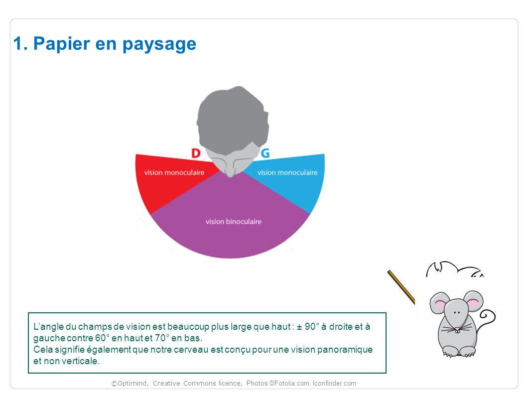 Règle n° 2 : Le centre = dessin en couleur ©Optimind, Creative Commons licence, Photos ©Fotolia.com, Iconfinder.com 2