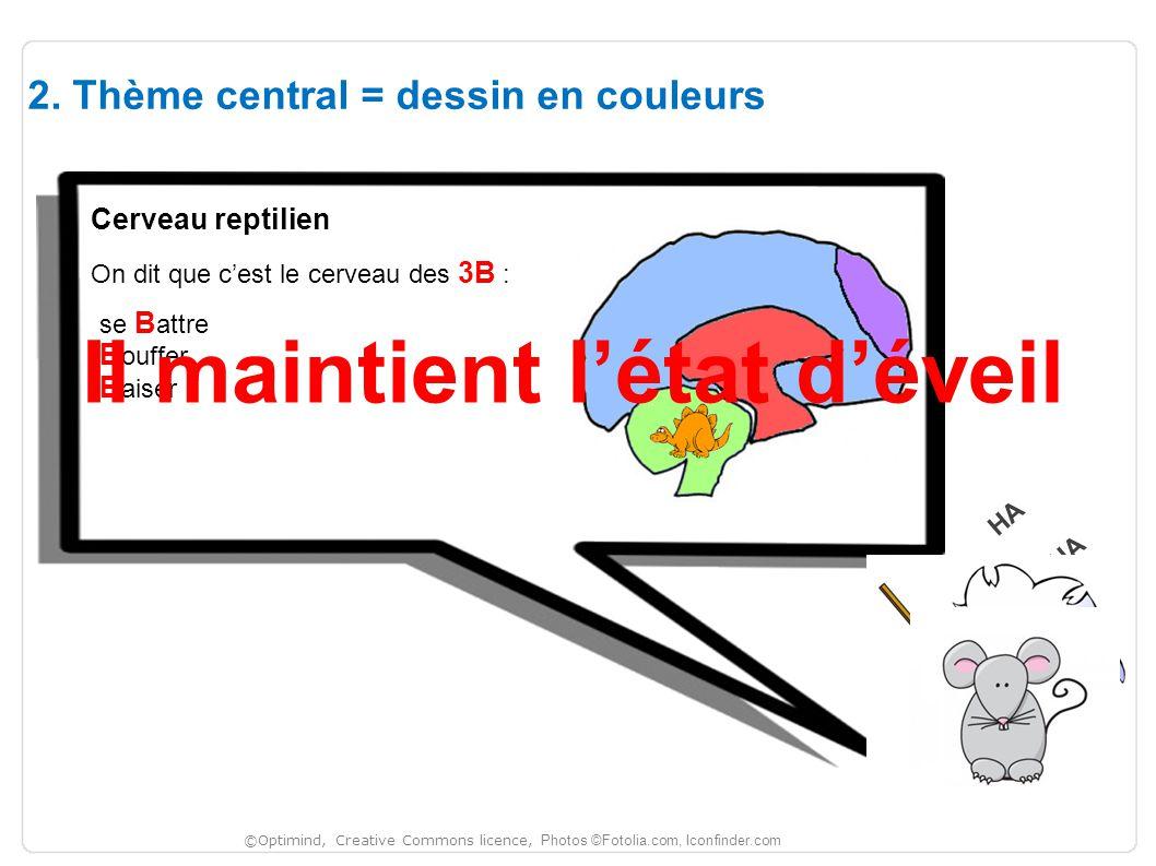 Règle n° 4 : Mettez des mots clés ……………...sur les branches ©Optimind, Creative Commons licence, Photos ©Fotolia.com, Iconfinder.com 4