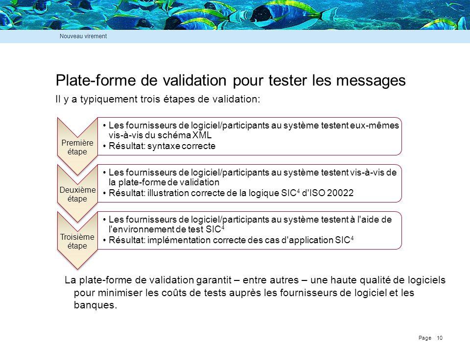 Page 10 Plate-forme de validation pour tester les messages Il y a typiquement trois étapes de validation: La plate-forme de validation garantit – entr