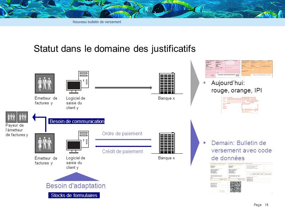 Page Statut dans le domaine des justificatifs 15  Aujourd'hui: rouge, orange, IPI Banque x Émetteur de factures y camt.054 Crédit de paiement  Demai