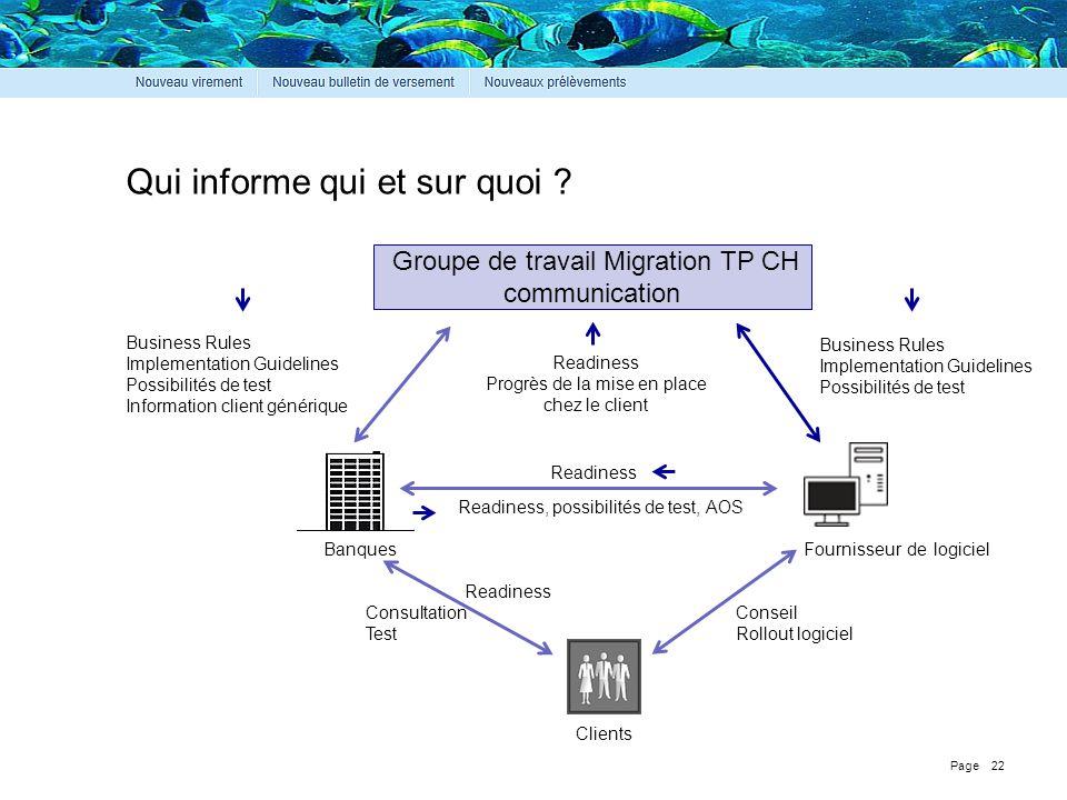 Page 22 Qui informe qui et sur quoi ? Groupe de travail Migration TP CH communication Fournisseur de logiciel Banques Clients Business Rules Implement