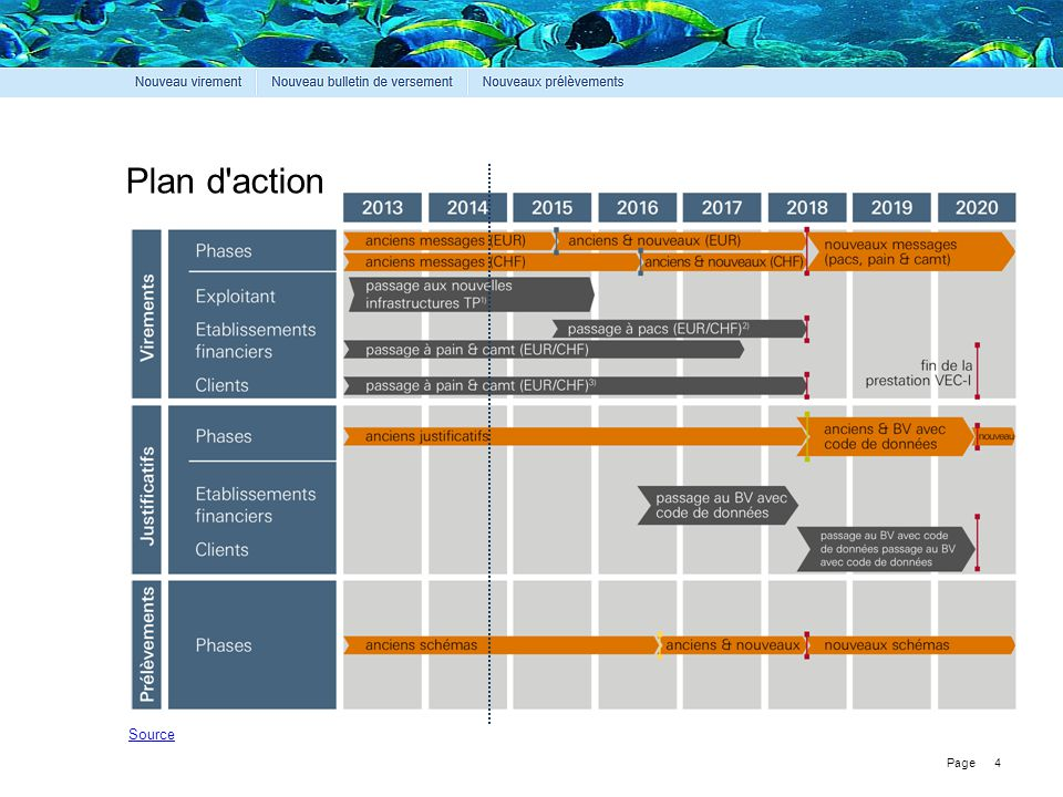 Page 4 Source Plan d'action