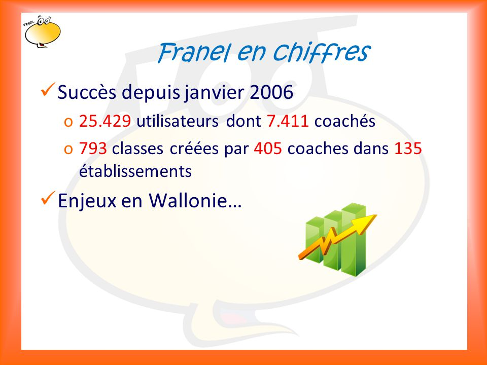 Klik om het opmaakprofiel te bewerken 12 Franel en chiffres Succès depuis janvier 2006 o25.429 utilisateurs dont 7.411 coachés o793 classes créées par 405 coaches dans 135 établissements Enjeux en Wallonie…