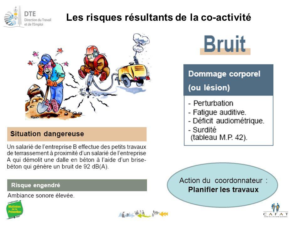 Les risques résultants de la co-activité Action du coordonnateur : Planifier les travaux