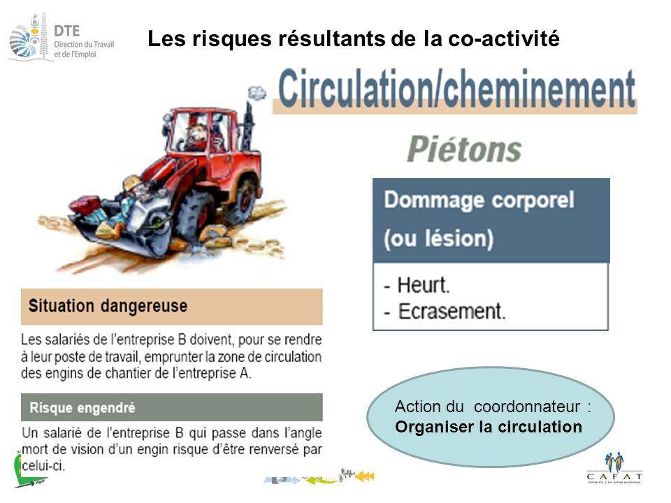 Les risques résultants de la co-activité Action du coordonnateur : Organiser la circulation