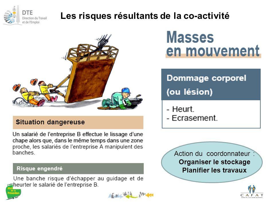 Les risques résultants de la co-activité Action du coordonnateur : Organiser le stockage Planifier les travaux