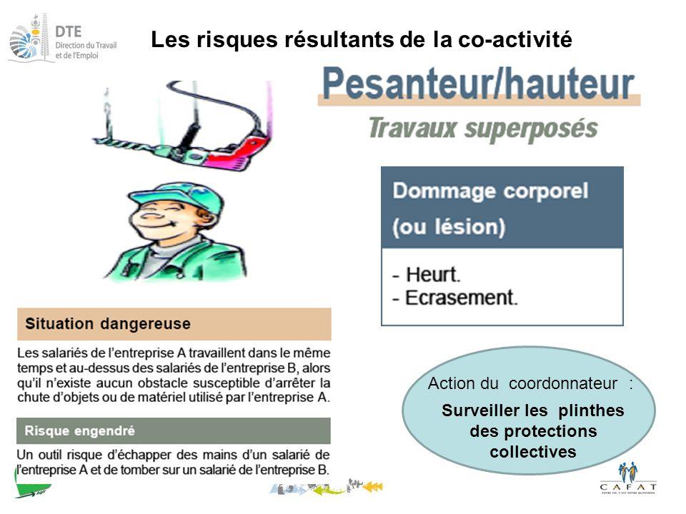 Les risques résultants de la co-activité Action du coordonnateur : Surveiller les plinthes des protections collectives