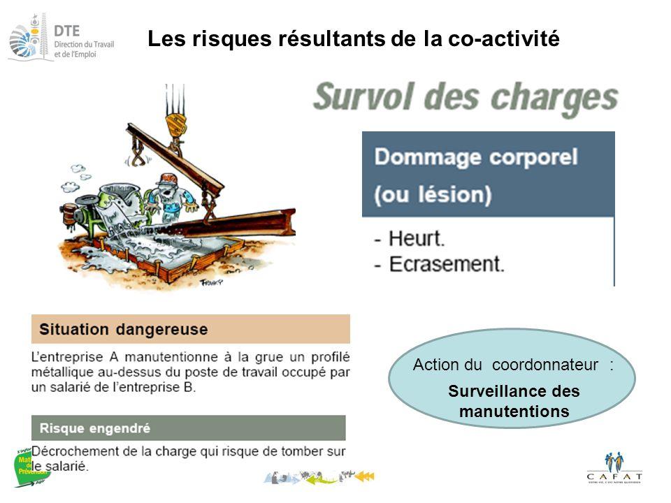 Les risques résultants de la co-activité Action du coordonnateur : Surveillance des manutentions