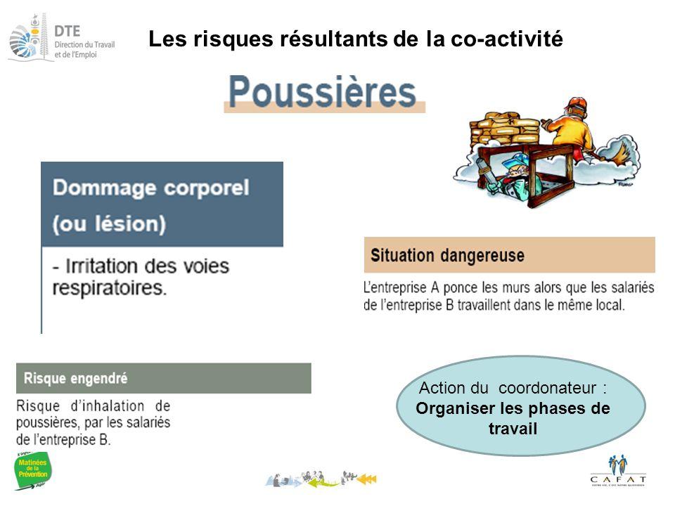 Les risques résultants de la co-activité Action du coordonateur : Organiser les phases de travail