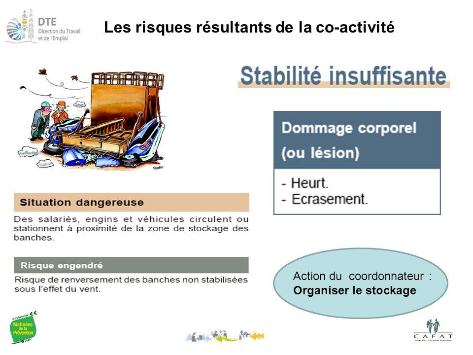 Les risques résultants de la co-activité Action du coordonnateur : Organiser le stockage