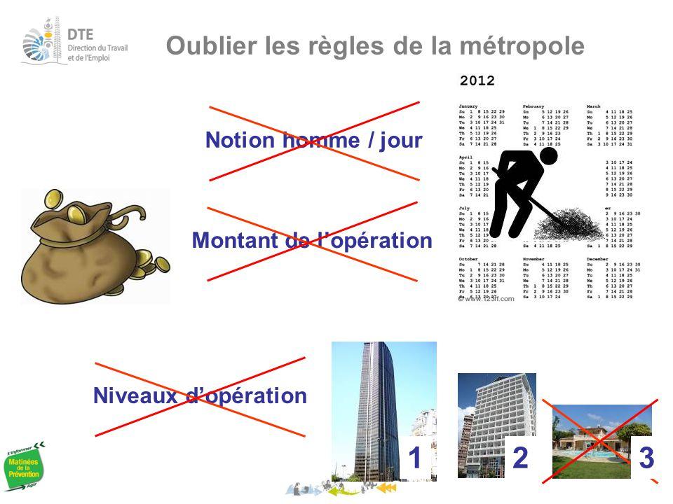 Oublier les règles de la métropole Notion homme / jour Montant de l'opération Niveaux d'opération 123