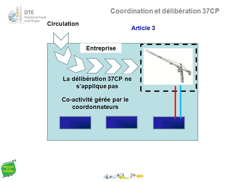 Chantier Coordination et délibération 37CP Article 3 La coordination s'applique La délibération 37CP ne s'applique pas Circulation Entreprise Co-activité gérée par le coordonnateurs