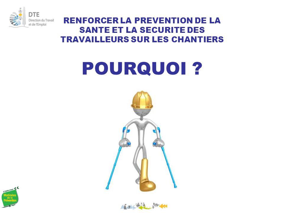 Le bâtiment,secteur le plus accidentogène… (Sources CAFAT - Statistiques 2011) Prévention oblige…