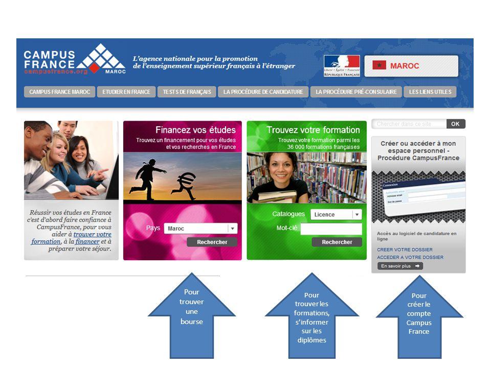 Pour trouver les formations, s'informer sur les diplômes Pour trouver une bourse Pour créer le compte Campus France