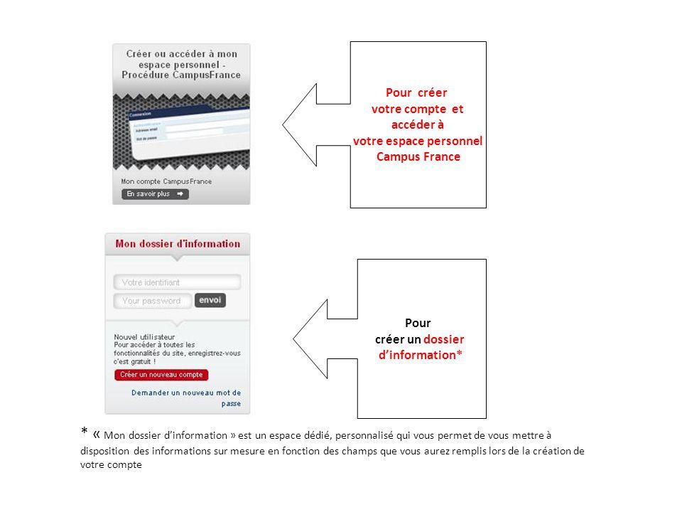 Pour créer votre compte et accéder à votre espace personnel Campus France Pour créer un dossier d'information* * « Mon dossier d'information » est un
