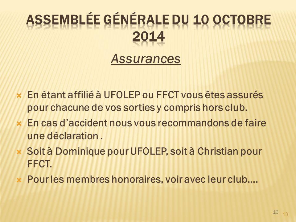 13 Assurances  En étant affilié à UFOLEP ou FFCT vous êtes assurés pour chacune de vos sorties y compris hors club.  En cas d'accident nous vous rec