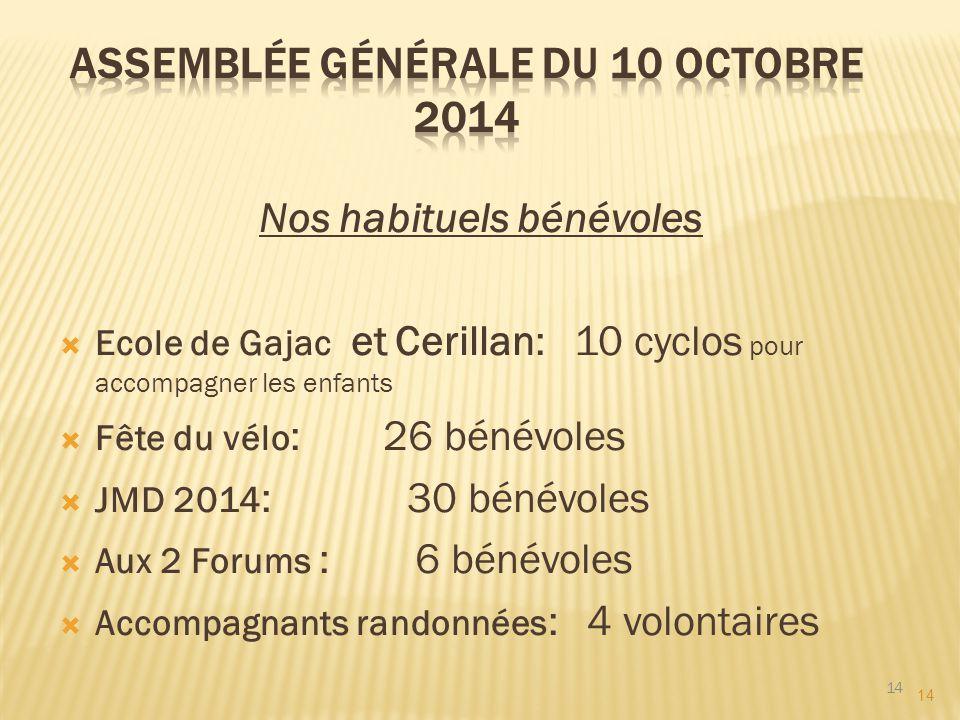 14 Nos habituels bénévoles  Ecole de Gajac et Cerillan: 10 cyclos pour accompagner les enfants  Fête du vélo : 26 bénévoles  JMD 2014 : 30 bénévole