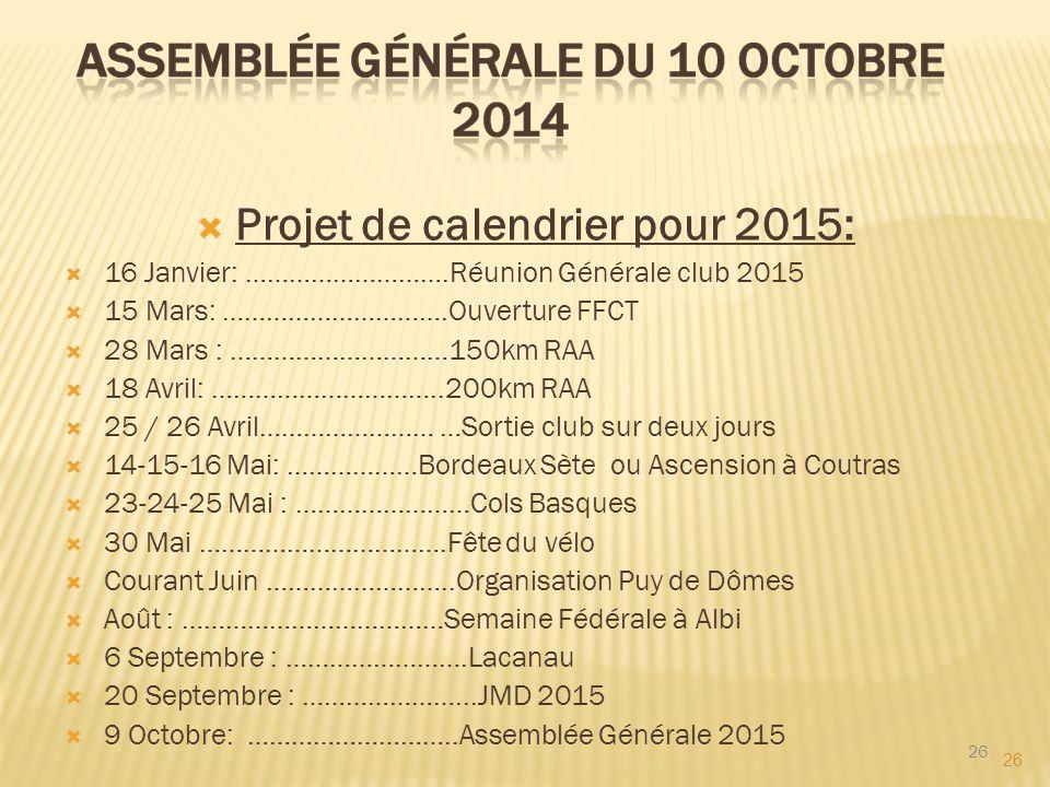 26  Projet de calendrier pour 2015:  16 Janvier: ……………………….Réunion Générale club 2015  15 Mars: ………………………….Ouverture FFCT  28 Mars : …………………………150