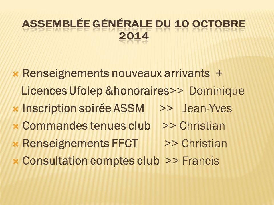  Renseignements nouveaux arrivants + Licences Ufolep &honoraires>> Dominique  Inscription soirée ASSM >> Jean-Yves  Commandes tenues club >> Christ