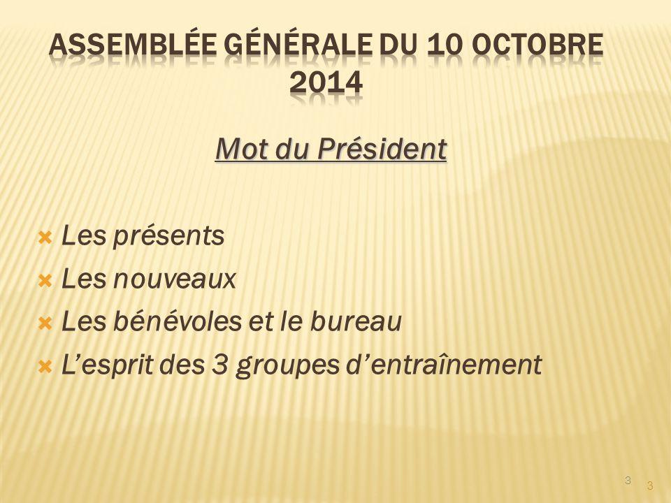 24  Election au conseil d'administration de 2 membres de bureau  Pas de candidat déclaré !!.