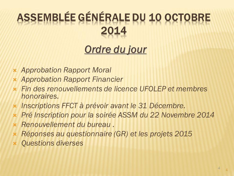 4 Ordre du jour  Approbation Rapport Moral  Approbation Rapport Financier  Fin des renouvellements de licence UFOLEP et membres honoraires.  Inscr