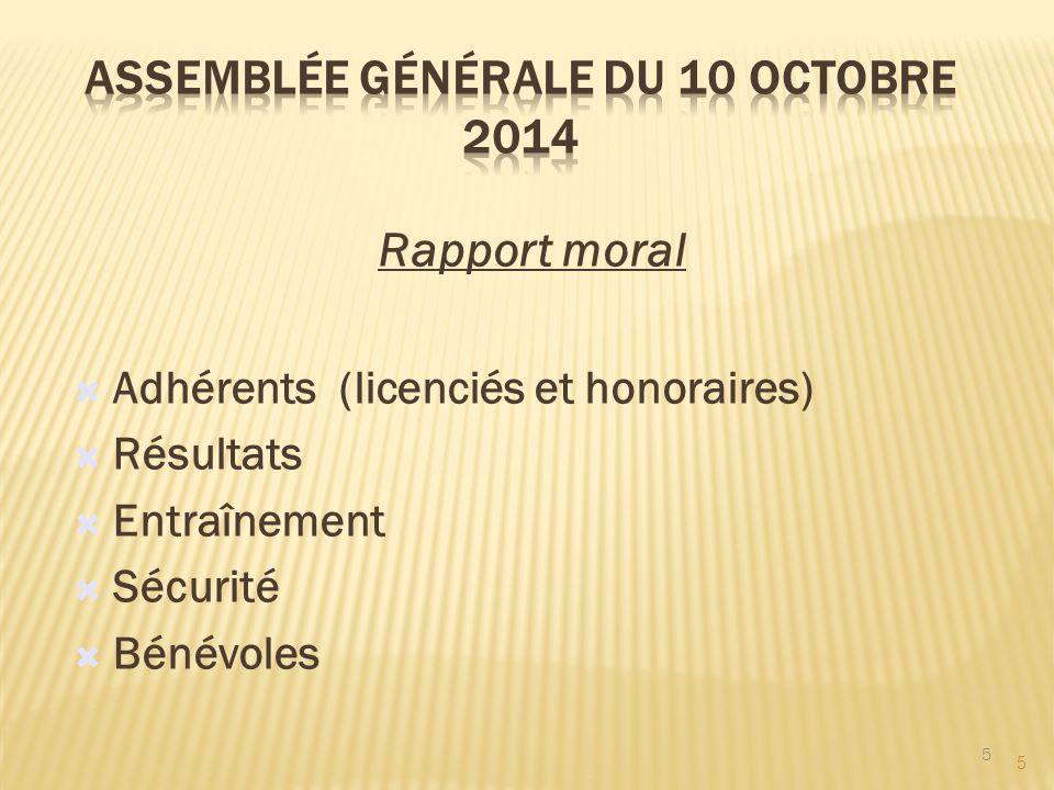 5 Rapport moral  Adhérents (licenciés et honoraires)  Résultats  Entraînement  Sécurité  Bénévoles 5