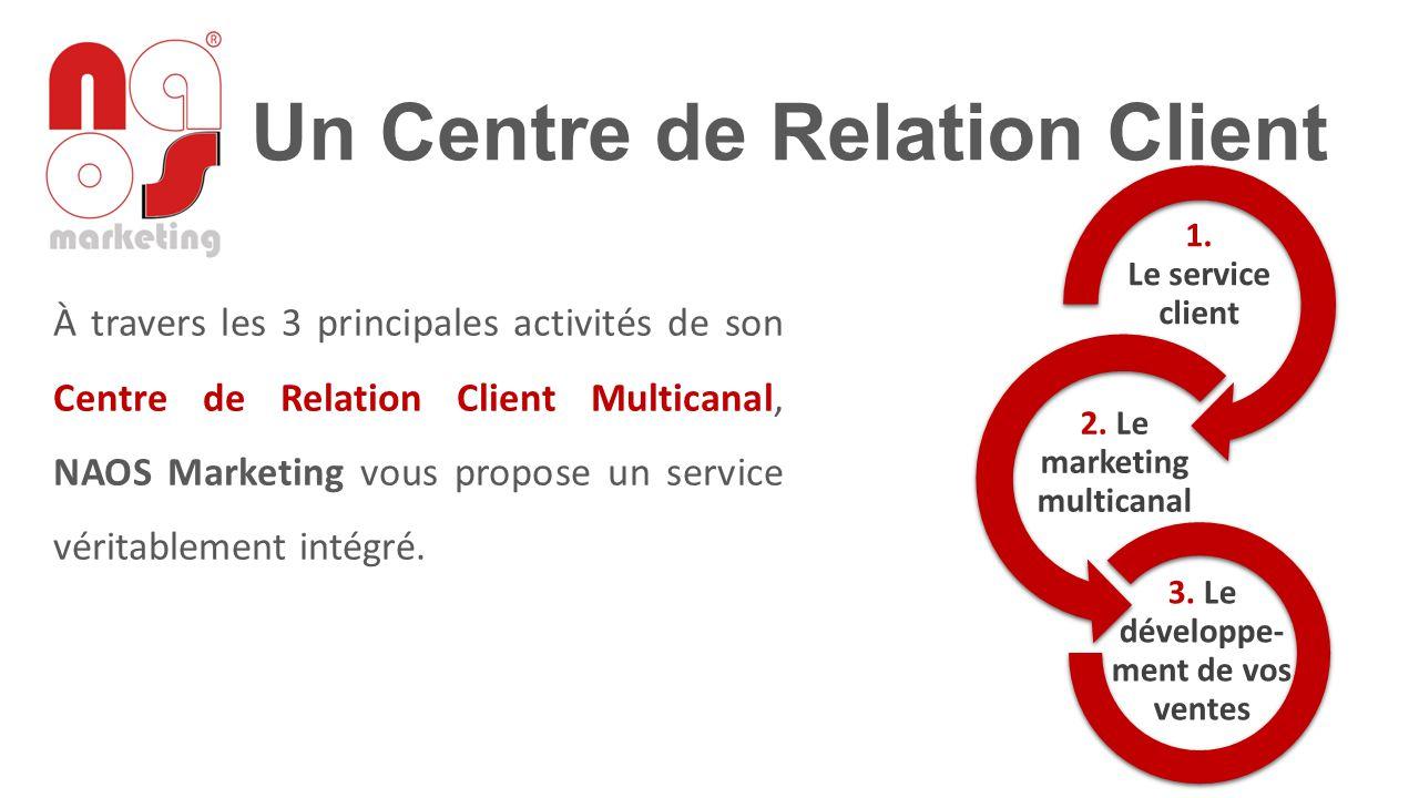 Un Centre de Relation Client À travers les 3 principales activités de son Centre de Relation Client Multicanal, NAOS Marketing vous propose un service