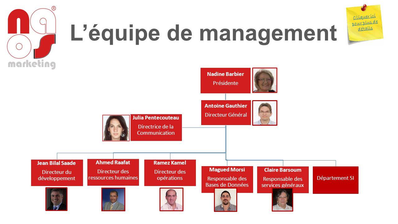 L'équipe de management Antoine Gauthier Directeur Général Département SI Nadine Barbier Présidente Jean Bilal Saade Directeur du développement Ahmed R