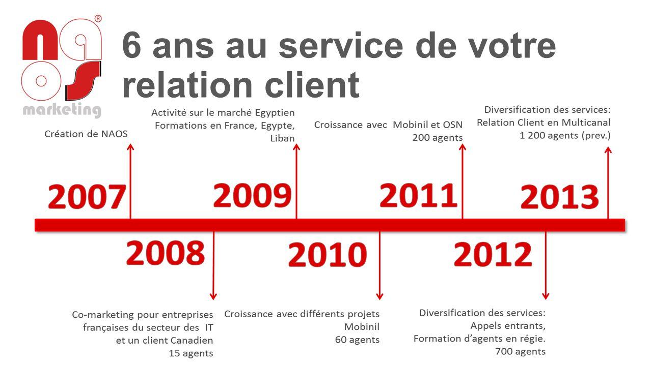 6 ans au service de votre relation client