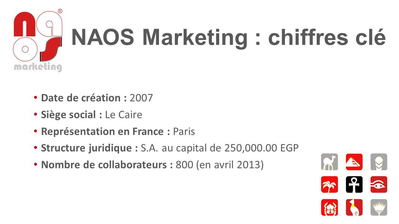 NAOS Marketing : chiffres clé Date de création : 2007 Siège social : Le Caire Représentation en France : Paris Structure juridique : S.A. au capital d