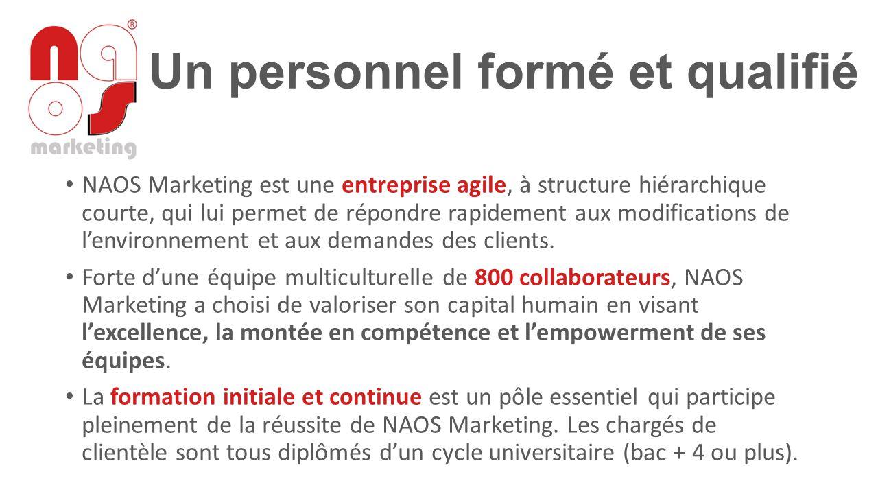 Un personnel formé et qualifié NAOS Marketing est une entreprise agile, à structure hiérarchique courte, qui lui permet de répondre rapidement aux mod