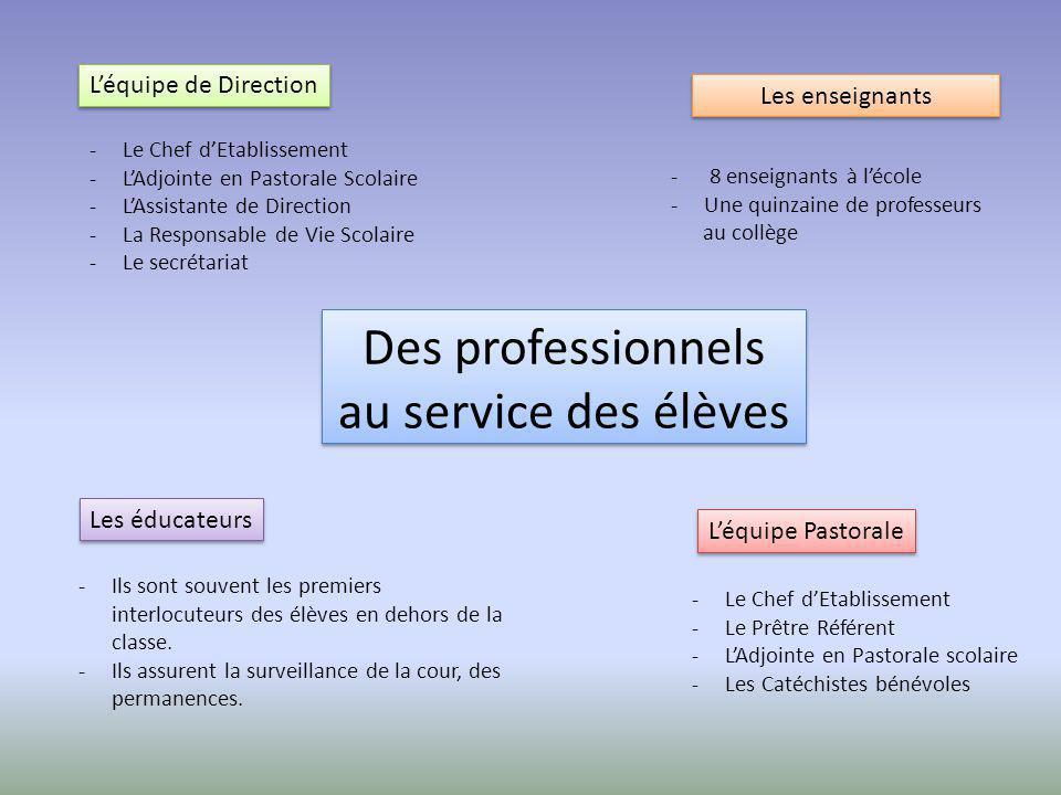 Des professionnels au service des élèves L'équipe de Direction Les enseignants Les éducateurs L'équipe Pastorale -Le Chef d'Etablissement -L'Adjointe