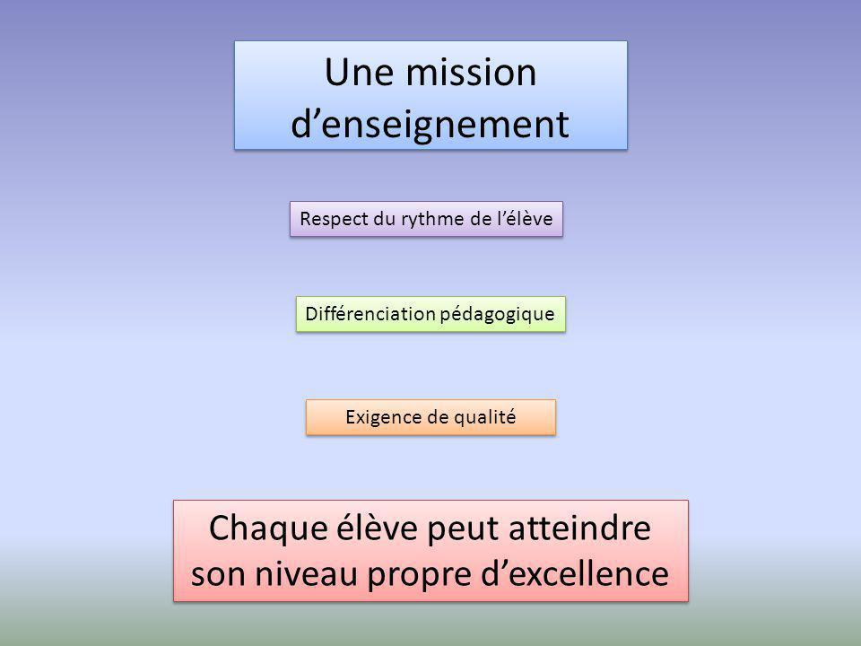 Une mission d'enseignement Différenciation pédagogique Exigence de qualité Respect du rythme de l'élève Chaque élève peut atteindre son niveau propre