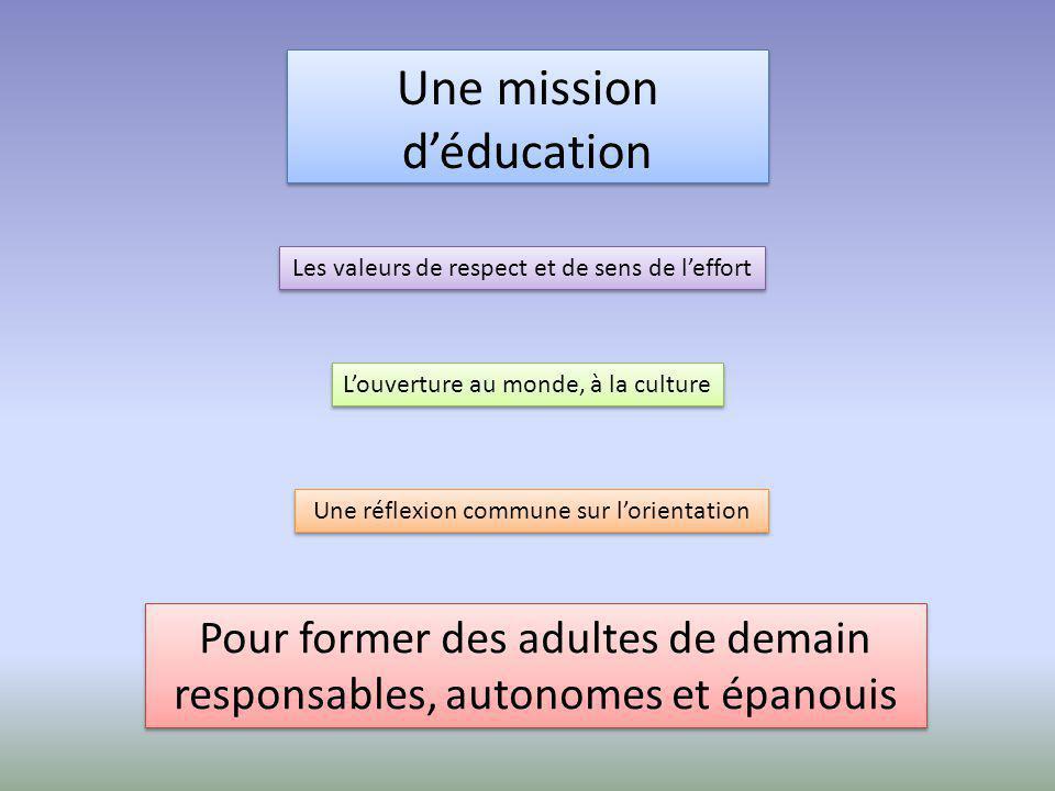 Une mission d'éducation L'ouverture au monde, à la culture Une réflexion commune sur l'orientation Les valeurs de respect et de sens de l'effort Pour