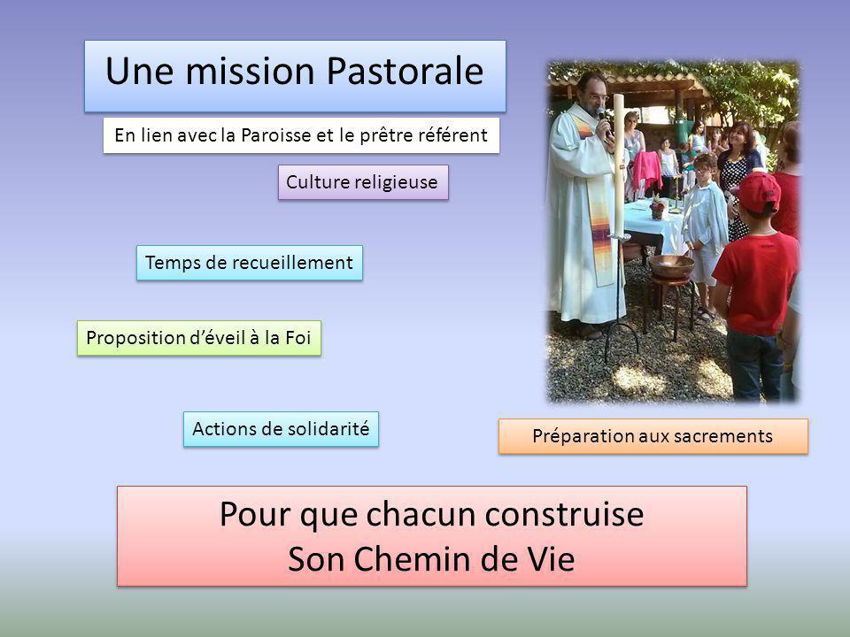 Une mission Pastorale Proposition d'éveil à la Foi Préparation aux sacrements Culture religieuse Pour que chacun construise Son Chemin de Vie Pour que