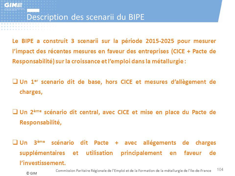 © GIM Description des scenarii du BIPE Commission Paritaire Régionale de l'Emploi et de la Formation de la métallurgie de l'Ile-de-France 104 Le BIPE