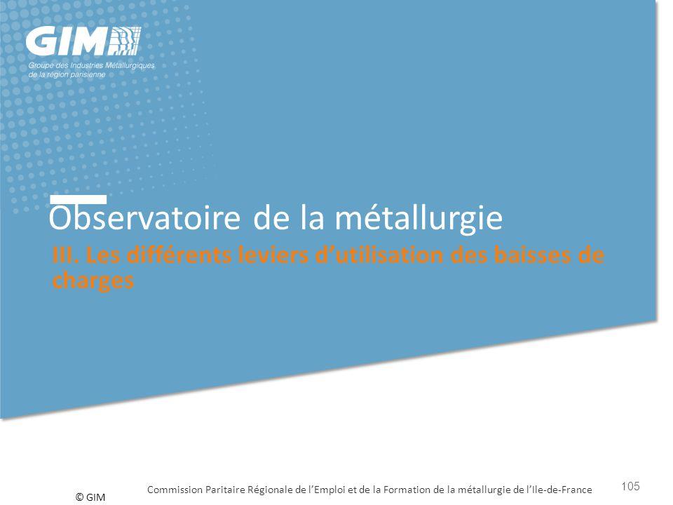 © GIM Observatoire de la métallurgie III. Les différents leviers d'utilisation des baisses de charges Commission Paritaire Régionale de l'Emploi et de