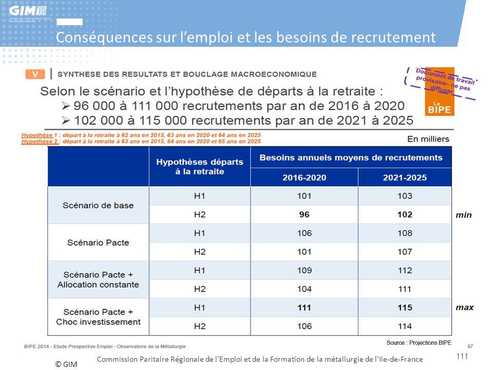 © GIM Conséquences sur l'emploi et les besoins de recrutement Commission Paritaire Régionale de l'Emploi et de la Formation de la métallurgie de l'Ile