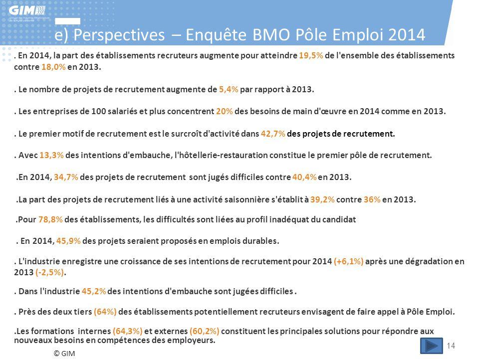 © GIM 14 e) Perspectives – Enquête BMO Pôle Emploi 2014. En 2014, la part des établissements recruteurs augmente pour atteindre 19,5% de l'ensemble de