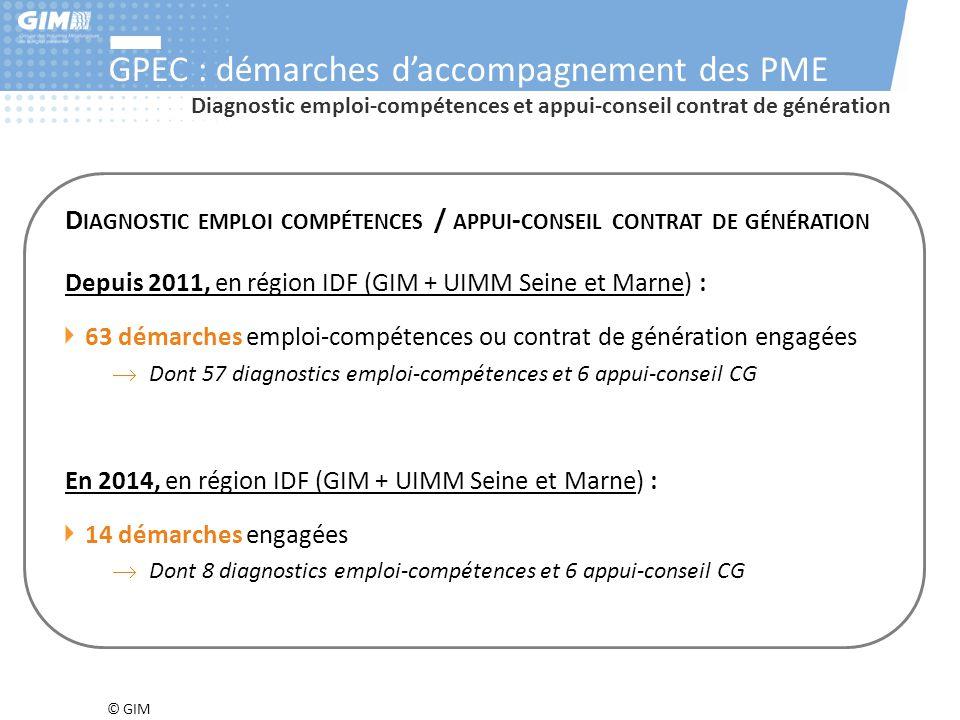 © GIM GPEC : démarches d'accompagnement des PME D IAGNOSTIC EMPLOI COMPÉTENCES / APPUI - CONSEIL CONTRAT DE GÉNÉRATION Depuis 2011, en région IDF (GIM
