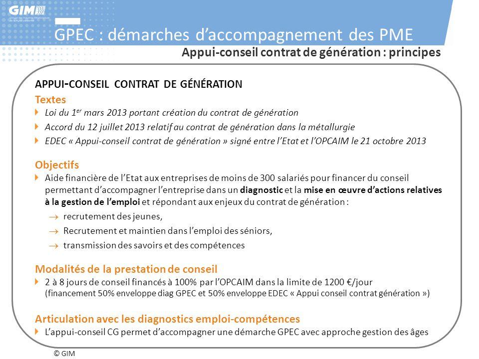 © GIM GPEC : démarches d'accompagnement des PME APPUI - CONSEIL CONTRAT DE GÉNÉRATION Textes Loi du 1 er mars 2013 portant création du contrat de géné