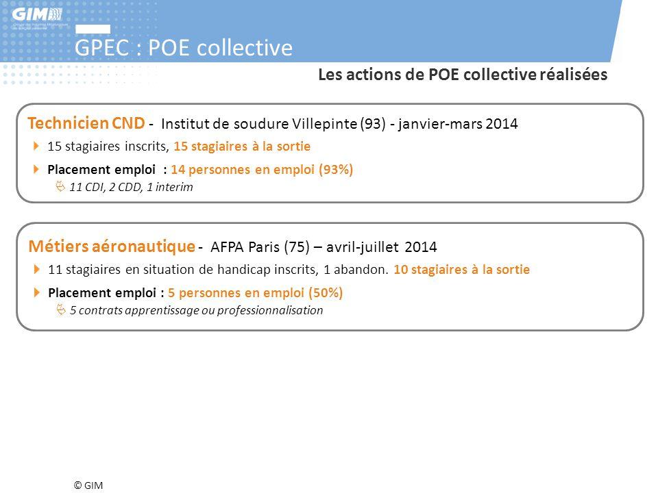 © GIM GPEC : POE collective Technicien CND - Institut de soudure Villepinte (93) - janvier-mars 2014 15 stagiaires inscrits, 15 stagiaires à la sortie