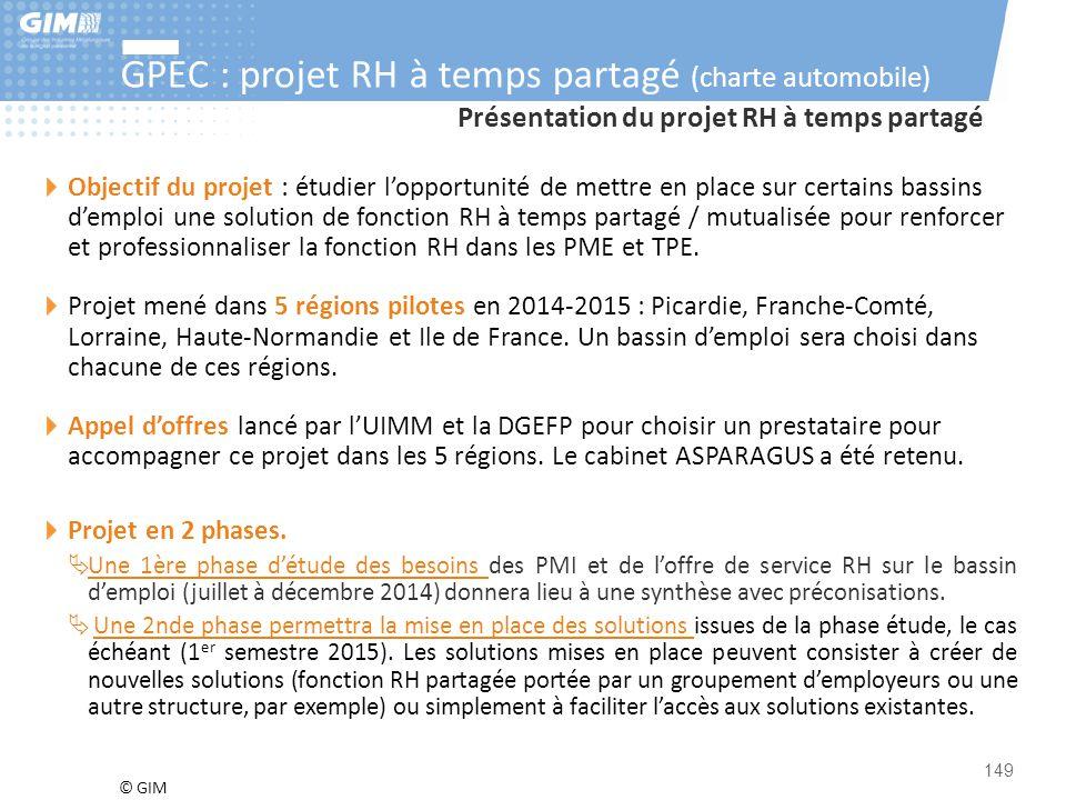 © GIM 149 GPEC : projet RH à temps partagé (charte automobile) Objectif du projet : étudier l'opportunité de mettre en place sur certains bassins d'em